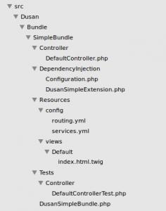 Bundle file structure